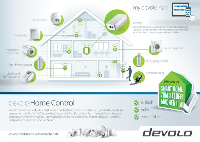 devolo-home-control