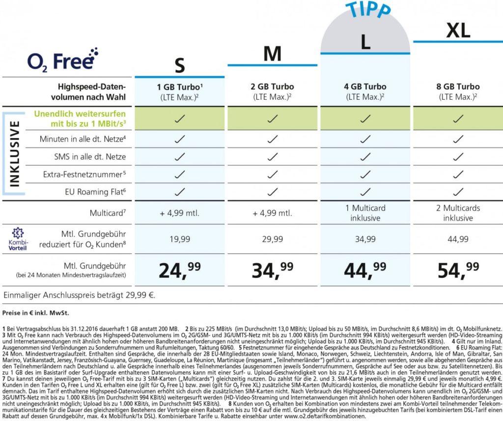 o2-free-tariftabelle-uebersicht-s-m-l-xl-mit-fussnoten